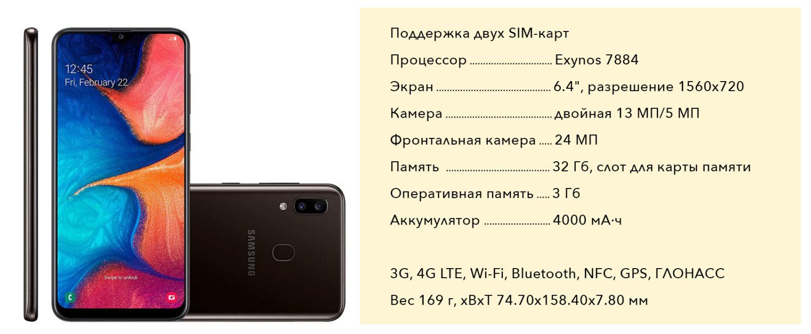 Характеристики Samsung Galaxy A20