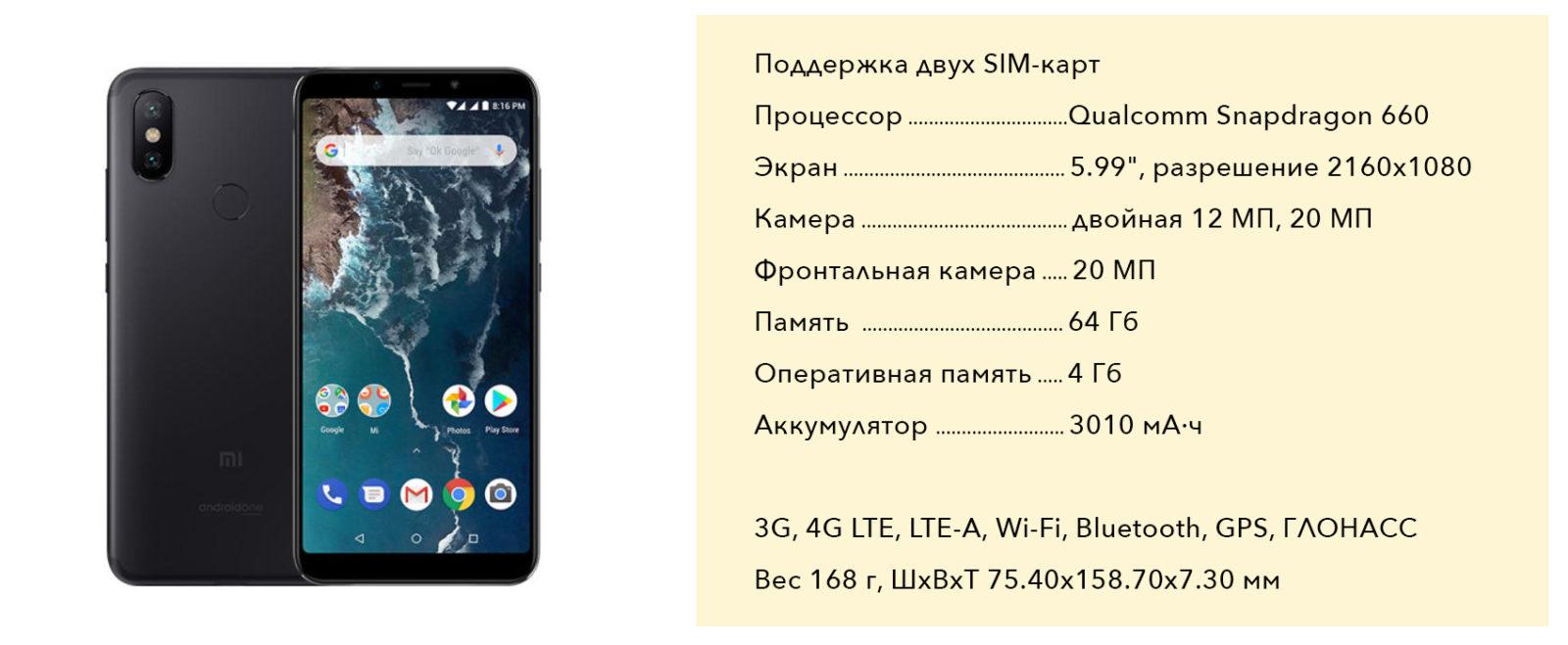 Характеристики Xiaomi Mi A2