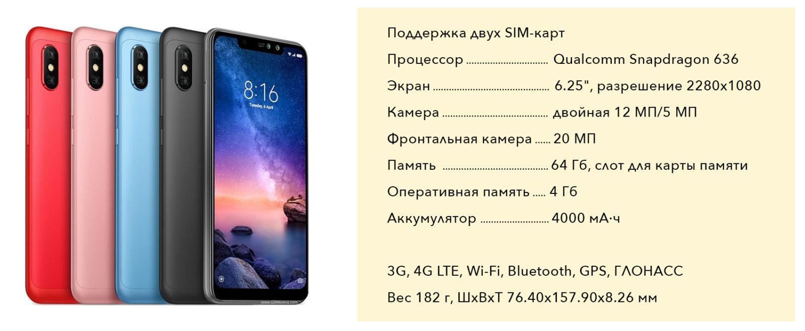 Характеристики Xiaomi Redmi Note 6 Pro